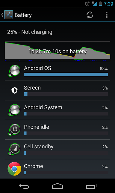 Nexus 4 Android OS-4.3 is consuming almost 90% of Battery-screenshot_2013-08-23-19-39-53.png