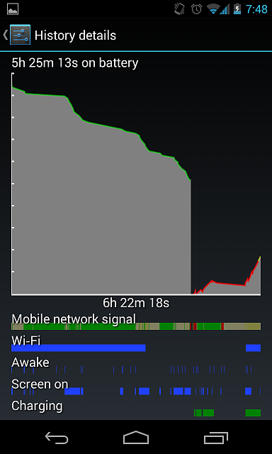 nexus 4 battery draining from 50% to dead-screenshot_2013-09-02-19-48-59.png