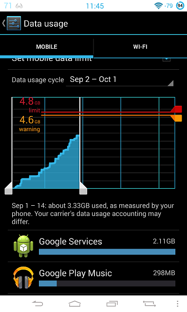 Extreme data usage from Google services-2013-09-14-11.45.41.png