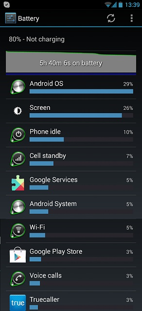 Windows Phone user interested in Nexus 4: Some questions-battery-uses-2.jpg