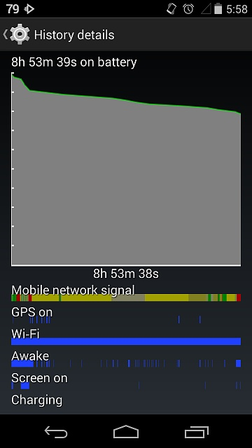Nexus 5: Battery Very Inconsistent - What's the culprit?-ratfjzz.jpg