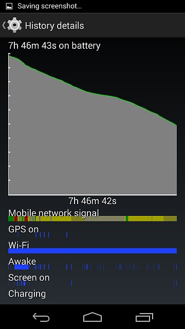 Nexus 5: Battery Very Inconsistent - What's the culprit?-wkeswcb.jpg