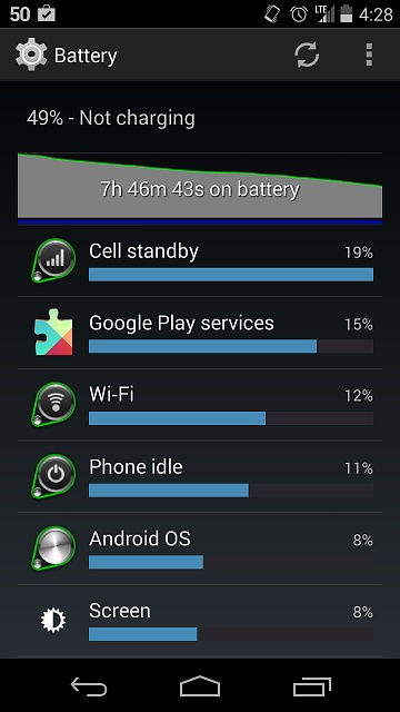 Nexus 5: Battery Very Inconsistent - What's the culprit?-3fe7iws.jpg