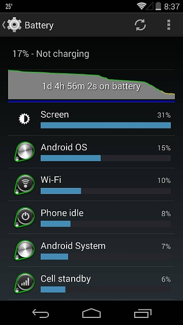 Google Nexus 5 Battery life-uploadfromtaptalk1391482931460.jpg