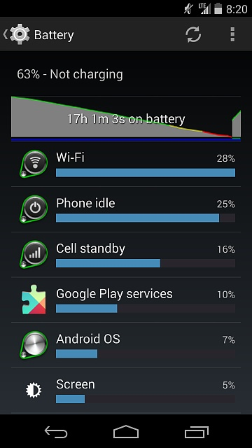 Battery went from 100% to dead overnight-screenshot_2014-03-28-08-20-30.jpg
