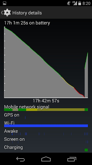 Battery went from 100% to dead overnight-screenshot_2014-03-28-08-20-54.jpg