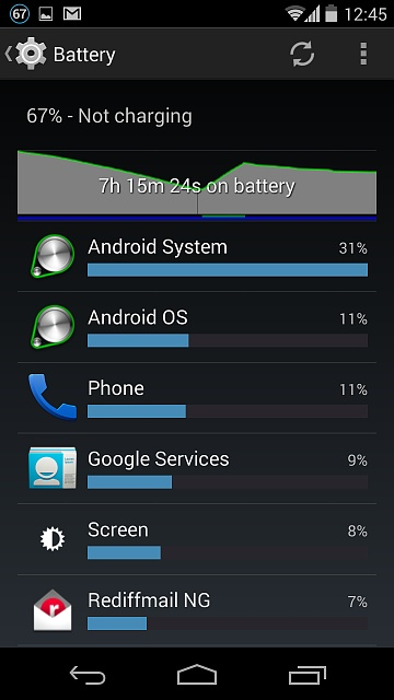 Please Help ! Android System Battery Drain on Nexus 5 after KitKat 4.4.2 update-screenshot_2014-04-14-12-45-38.jpg
