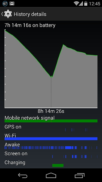 Please Help ! Android System Battery Drain on Nexus 5 after KitKat 4.4.2 update-screenshot_2014-04-14-12-45-31.jpg