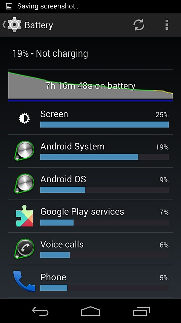 Please Help ! Android System Battery Drain on Nexus 5 after KitKat 4.4.2 update-screenshot_2014-04-15-15-22-11.jpg