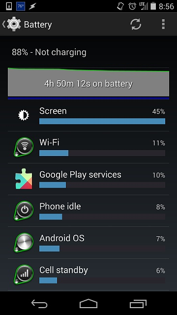 Nexus 5 Battery Life okay until last week!? (4.4 holdout)-screenshot_2014-05-03-20-56-11.jpg