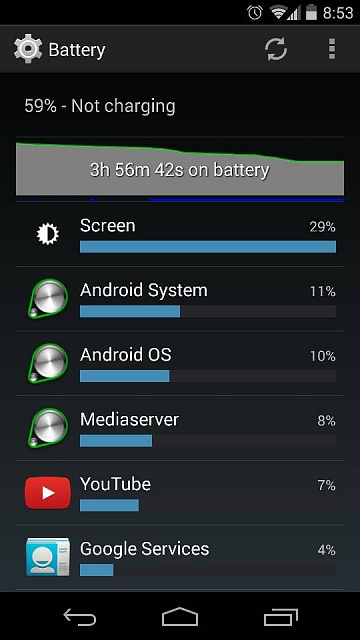 Better standby battery use so far on 4.4.3-55260.jpg