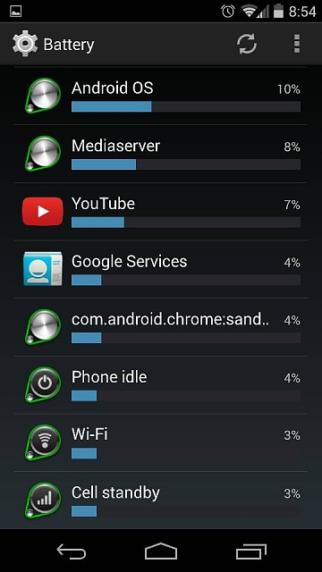 Better standby battery use so far on 4.4.3-55261.jpg