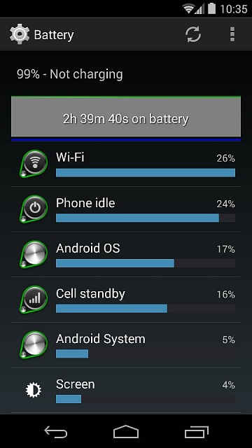 Better standby battery use so far on 4.4.3-55266.jpg