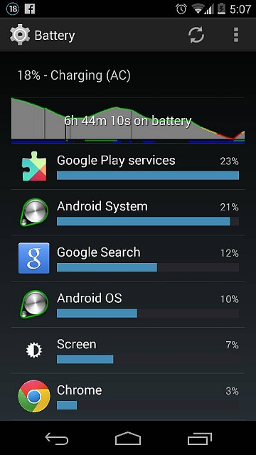 Google Play Services Draining Battery-87413.jpg