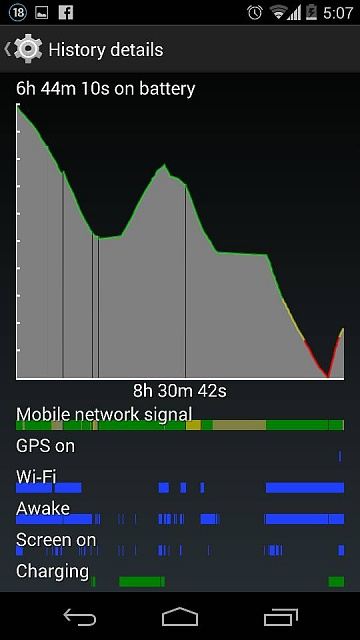 Google Play Services Draining Battery-87415.jpg