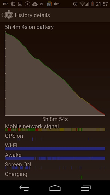 What can I do about my Nexus 5 battery life?-screenshot_2014-07-23-21-58-25.jpg