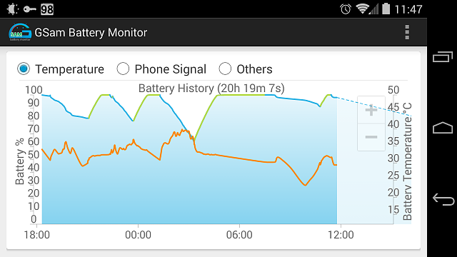 What can I do about my Nexus 5 battery life?-screenshot_2014-07-25-11-47-32.png