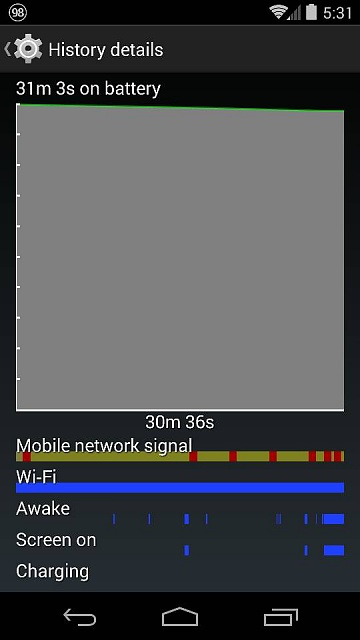 Activate sprint nexus 5-2495.jpg