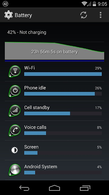 Over 40% battery drain overnight doing nothing on the Nexus 5.-screenshot_2014-08-22-09-05-50.jpg