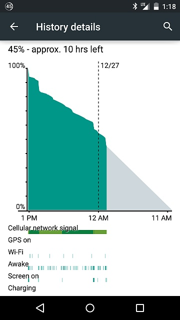 how to get a real nexus 6p battery