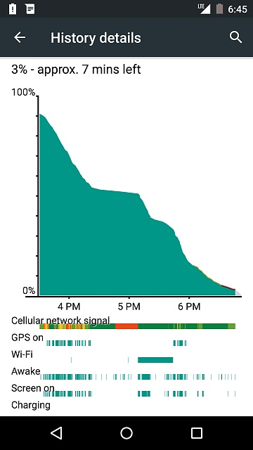 My Nexus 5 (lollipop) battery is draining fast but battery app does not show the guilty app, why?-screenshot_2015-05-22-18-45-57.jpg