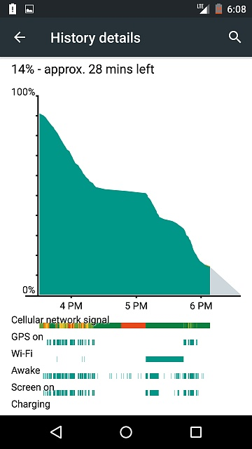 My Nexus 5 (lollipop) battery is draining fast but battery app does not show the guilty app, why?-screenshot_2015-05-22-18-08-55.jpg