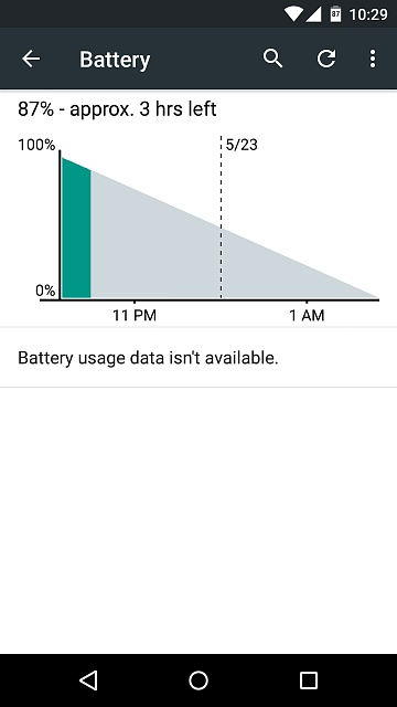 My Nexus 5 (lollipop) battery is draining fast but battery app does not show the guilty app, why?-screenshot_2015-05-22-22-29-53.jpg