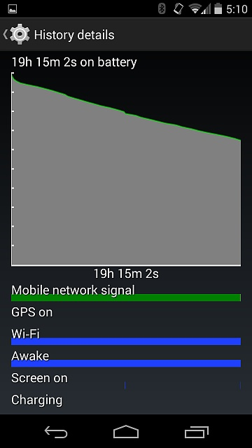 On a quest for better battery life - back to 4.4.4 I go!-screenshot_2015-06-22-17-10-28.jpg