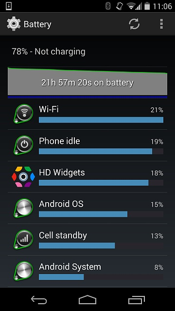 On a quest for better battery life - back to 4.4.4 I go!-screenshot_2015-06-28-11-06-04.jpg