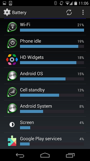 On a quest for better battery life - back to 4.4.4 I go!-screenshot_2015-06-28-11-06-11.jpg