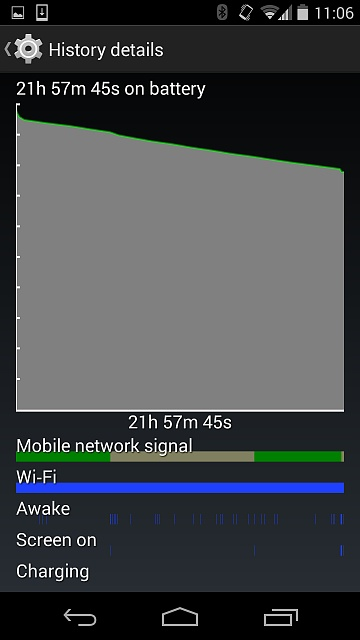 On a quest for better battery life - back to 4.4.4 I go!-screenshot_2015-06-28-11-06-33.jpg