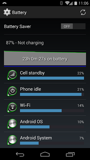 On a quest for better battery life - back to 4.4.4 I go!-screenshot_2015-06-28-11-06-44.png
