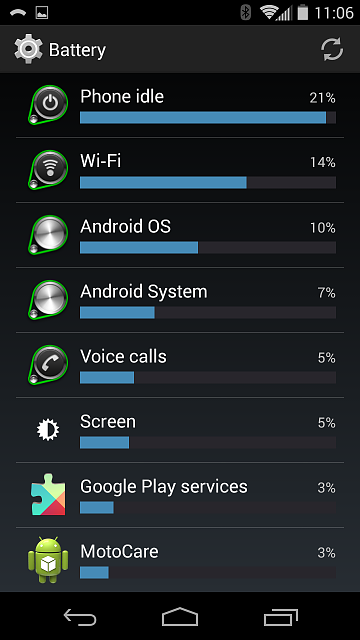 On a quest for better battery life - back to 4.4.4 I go!-screenshot_2015-06-28-11-06-51.png
