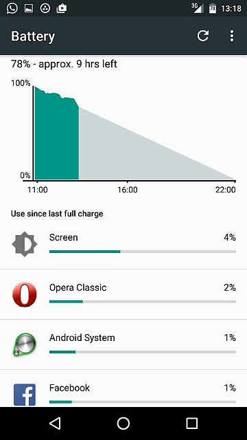 Lg nexus 5 Battery percentage isn't accurate to battery usage in settings-11980.jpg