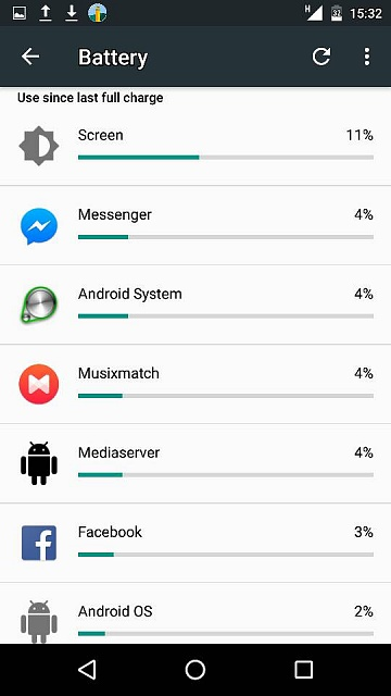 Lg nexus 5 Battery percentage isn't accurate to battery usage in settings-19332.jpg