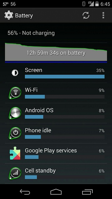 Battery Life-uploadfromtaptalk1383871595311.jpg