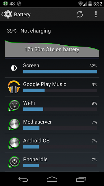 Battery Life-nexus-5-battery-life.png