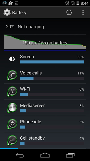 Yes, apparently ART has a noticeable (positive) affect in battery life-png.jpg