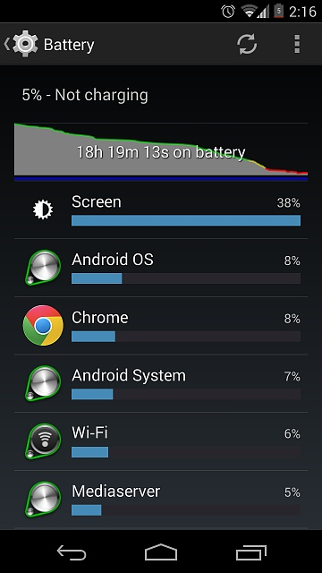 Nexus 5: Dispelling the Myths-n5battery1.jpg