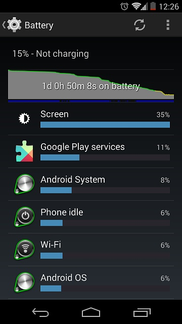 Nexus 5: Dispelling the Myths-2nsxpcm.jpg