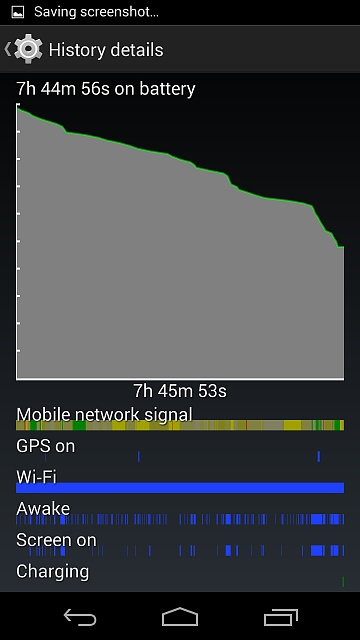 Nexus 5 Battery Drain >20% Overnight-screenshot_2013-11-29-18-43-25.jpg
