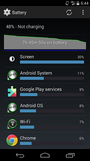Nexus 5 Battery Drain >20% Overnight-screenshot_2013-11-29-18-44-18.jpg