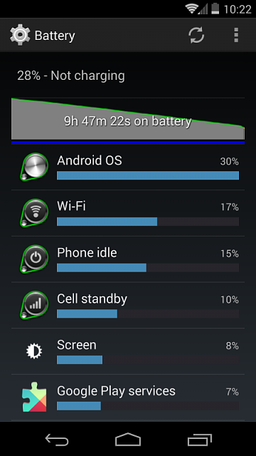 Nexus 5 Battery Drain >20% Overnight-screenshot_2013-11-30-10-22-48_zps7ce750c0.png