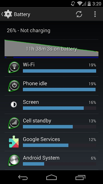 Is this considered abnormal battery drain?-screenshot_2014-01-04-15-21-01.jpg