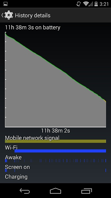 Is this considered abnormal battery drain?-screenshot_2014-01-04-15-21-11.jpg