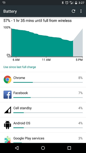 It takes ~7 hours to go from zero to full charge with wireless charging.-screenshot_2014-12-01-15-27-01.jpg