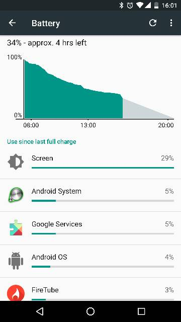 Phone and screen gets very hot while charging using stock charger-9547.jpg