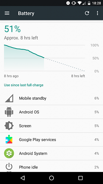 Battery life after 7.0-unnamed-3-.png