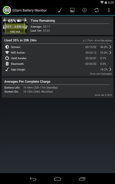 Nexus 7: Battery Life - Android Forums at AndroidCentral.com