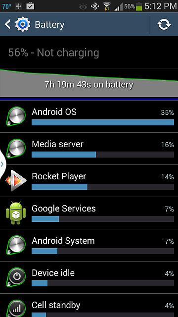 What is 'Mediaserver' and why is it draining my battery so much?-screenshot_2014-01-10_mediaserver.png
